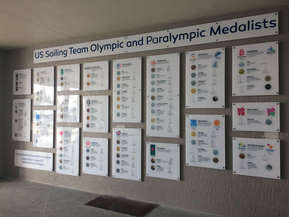 Olympic US medals since 1900 Miami USST USSC